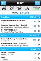 Top dieting apps