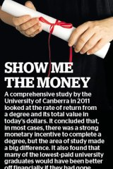 University's bang for your buck.