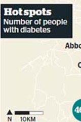 Diabetes danger areas.
