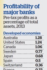 Source: Bank for International Settlements.