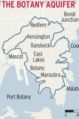 The City of Sydney is finalising plans for a recycled water network that will include use of the Botany aquifer.
