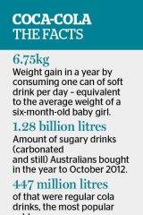 Coca-cola: The facts.