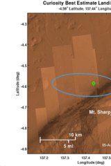 Fifty shades of red ... In this image released by NASA, a green diamond shows approximately where the Curiosity rover landed on Mars, a region about two kilometres north-east of its target in the centre of the estimated landing region (circled in blue).