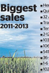 A developing trend... VicRoads has made 50 land sales in the past two years.