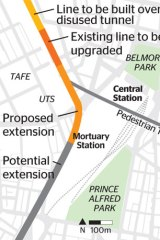 Unused: The section of track that runs between Railway Square and the Mortuary Station is about 800 metres long.