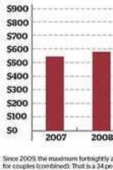 Pensions growing