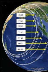 MH370 timing (UTC) with corresponding rings arrowed.