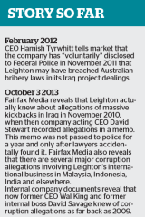 Leighton Holdings bribert scandal: the story so far.