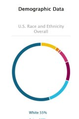 Apple's diversity data shows a divide in gender and ethnicity.