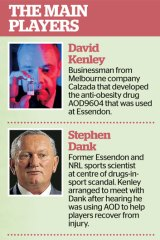 Key people and substances in the AFL drug crisis.