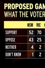 How the voters stack up.
