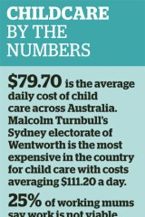 Many parents say the high cost of childcare means they're effectively working for no money.