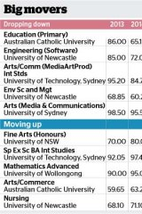 Table: ATAR cut-offs for degrees in 2013 and 2014