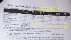 Mandurah hospital set for $25 million cash injection