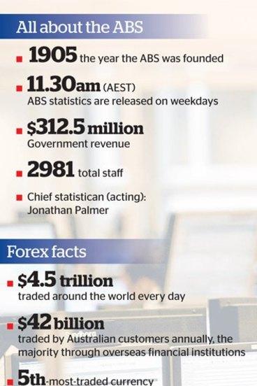 Forex forum australia university indian investment banking jobs