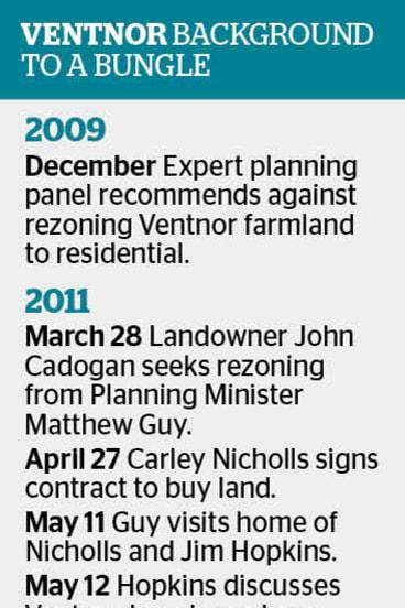 Planning minister Matthew Guy.