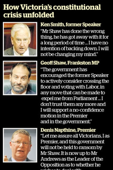 Napthine government in crisis.