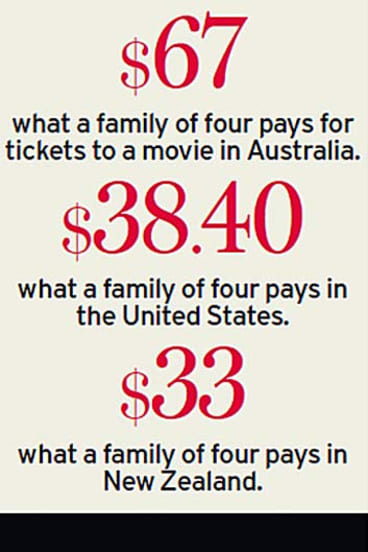 How much we pay to go the movies.