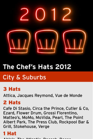 Chef's hats for 2012.