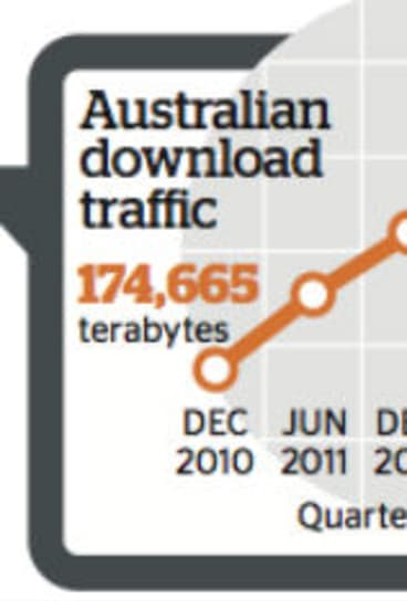 Downloads climbing exponentially.
