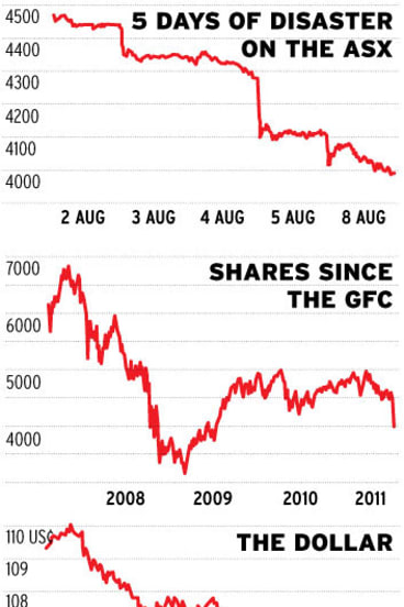 Market in crisis