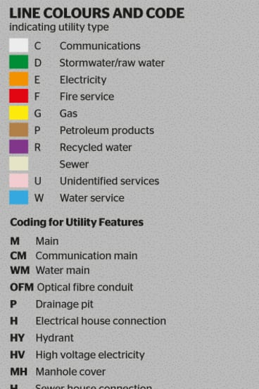 Colour codings for utility markings.