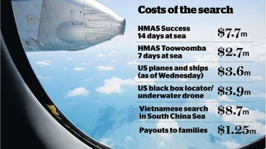 MH370: The cost of the search is about $53 million and counting.
