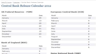 Forex dailyfx economic calendar