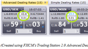 Forex trading on the side