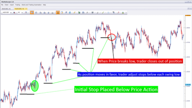 How to study forex