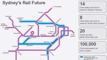 Sydney transport shake-up: plan for single deck metro-style