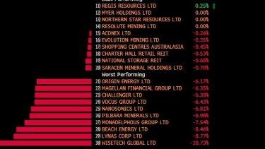 Markets Live: ASX plunges 3 2pc