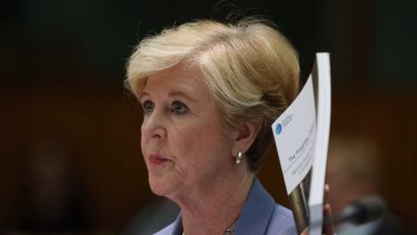 The campaign against Gillian Triggs, President of the Human Rights Commission, appears to have backfired.