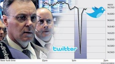 Wall St crash: Dow Jones Industrial Average - April 23.