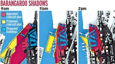 Barangaroo shadows