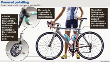 Powered pedalling