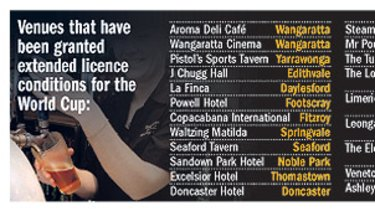Venues that have been granted extended licence conditions for the World Cup.
