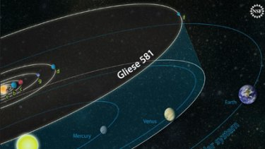 Gliese 581 could have water on its surface, and thus sustain life.
