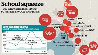 Total enrolment growth by municipality 2011-2012 (pupils)