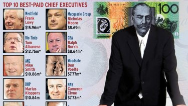 Top 10 best-paid executives