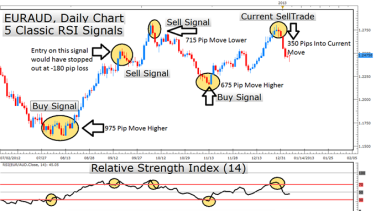 Forex how to hold trades