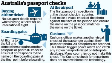 The only screen of passengers is at check-in: a photo ID, not necessarily a passport, is checked against the person at the counter and the name of the air ticket.