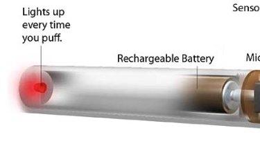 How an e-cigarette works. Source: ecigbreakdown.com