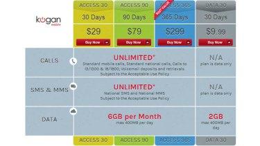 The old Kogan Mobile prepaid plan prices.