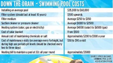 Fun factor...before you invest in a pool, think about the costs of chemicals, cleaning and electricity.