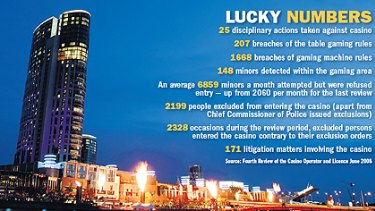 That figures: how the numbers fall at Crown Casino.