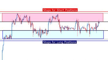 Forex trading trading range