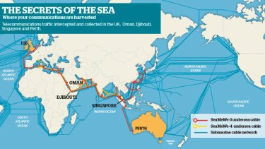 Underwater paths of the world's information.