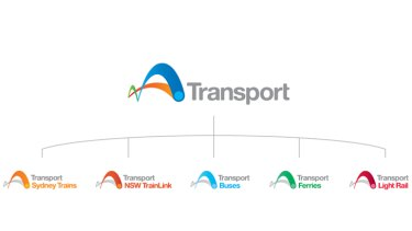 """The beginning of a new era"" ... the new NSW public transport logos."