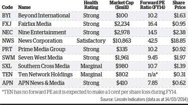 Media stocks.